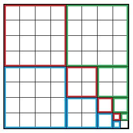 4等分が3等分になることを示す幾何学的な図